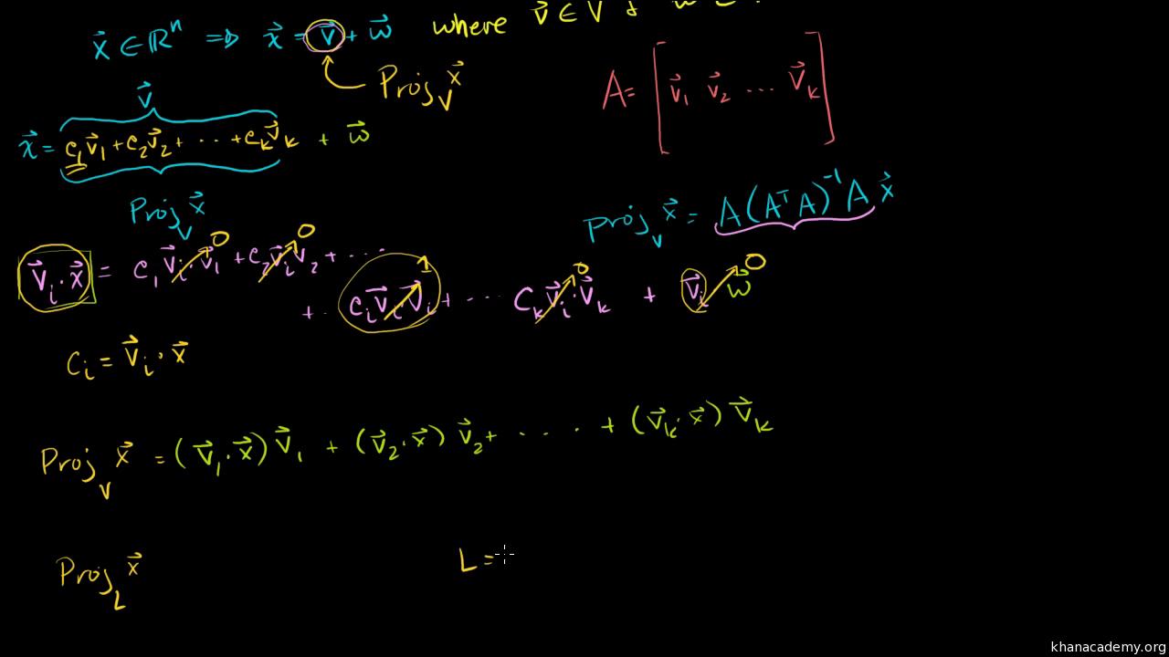 Gram-Schmidt example with 3 basis vectors (video) | Khan Academy