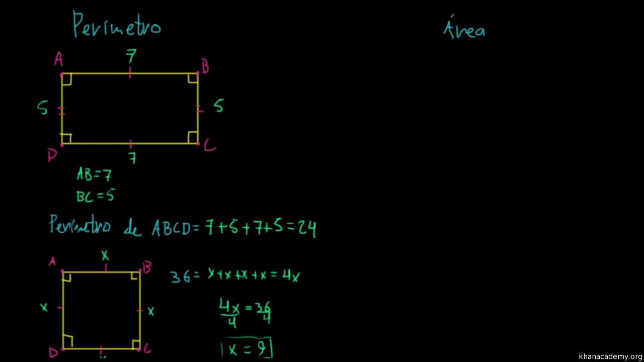 Perímetro y área (video) | El área | Khan Academy