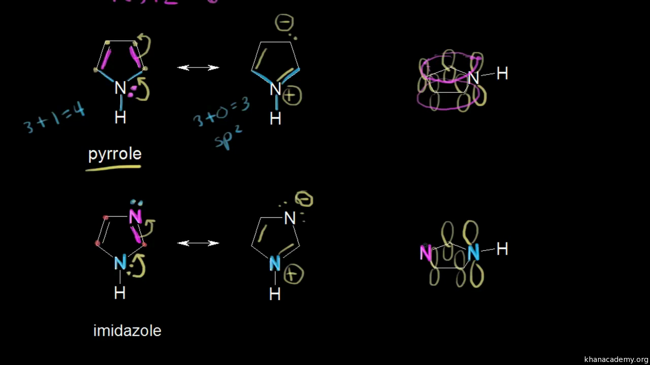 Aromatic Heterocycles I Video Khan Academy Electron Dot Diagram Youtube