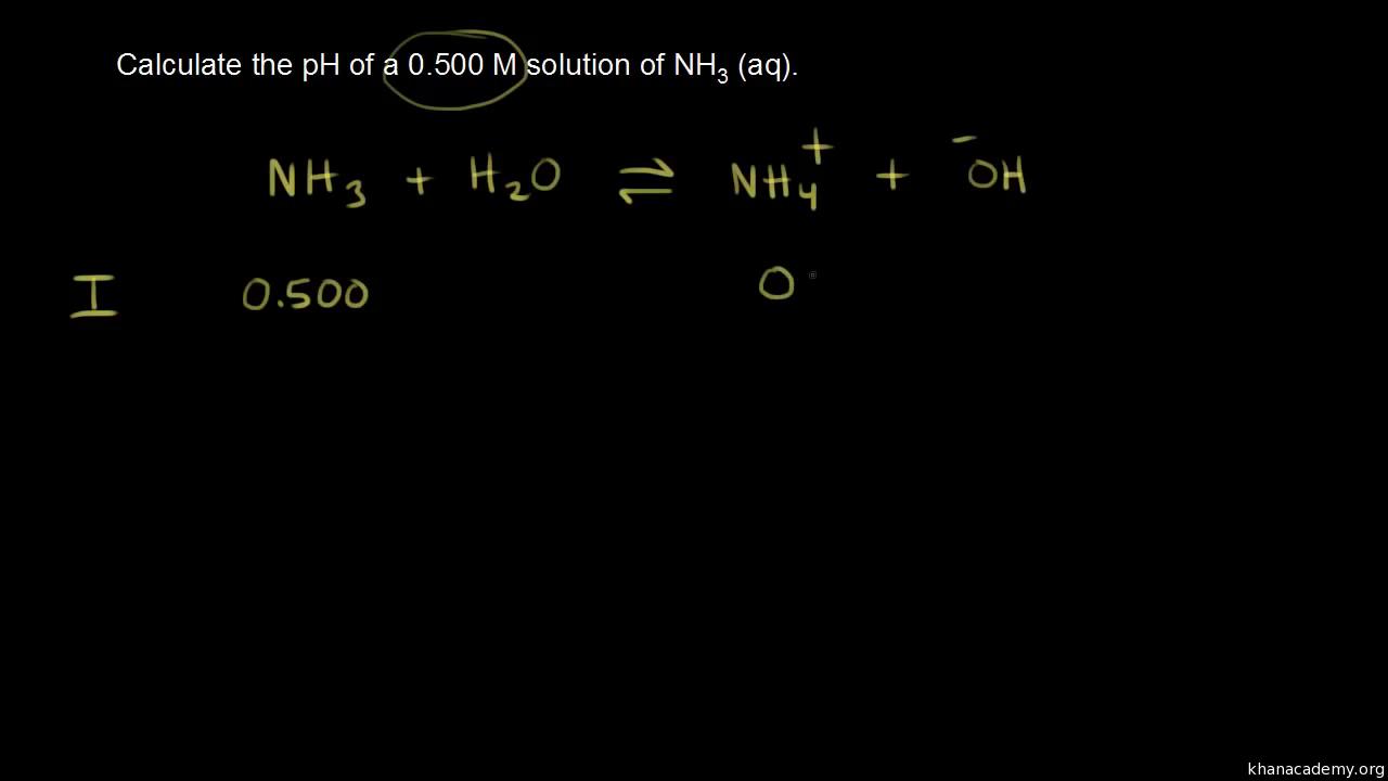 Conjugate Acid Base Pairs Video Khan Academy