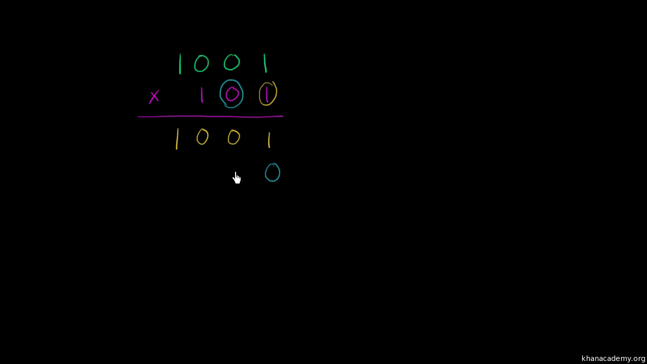 Adding In Binary Video Khan Academy Png Bcd To Coded Decimal Converter Data Http Www