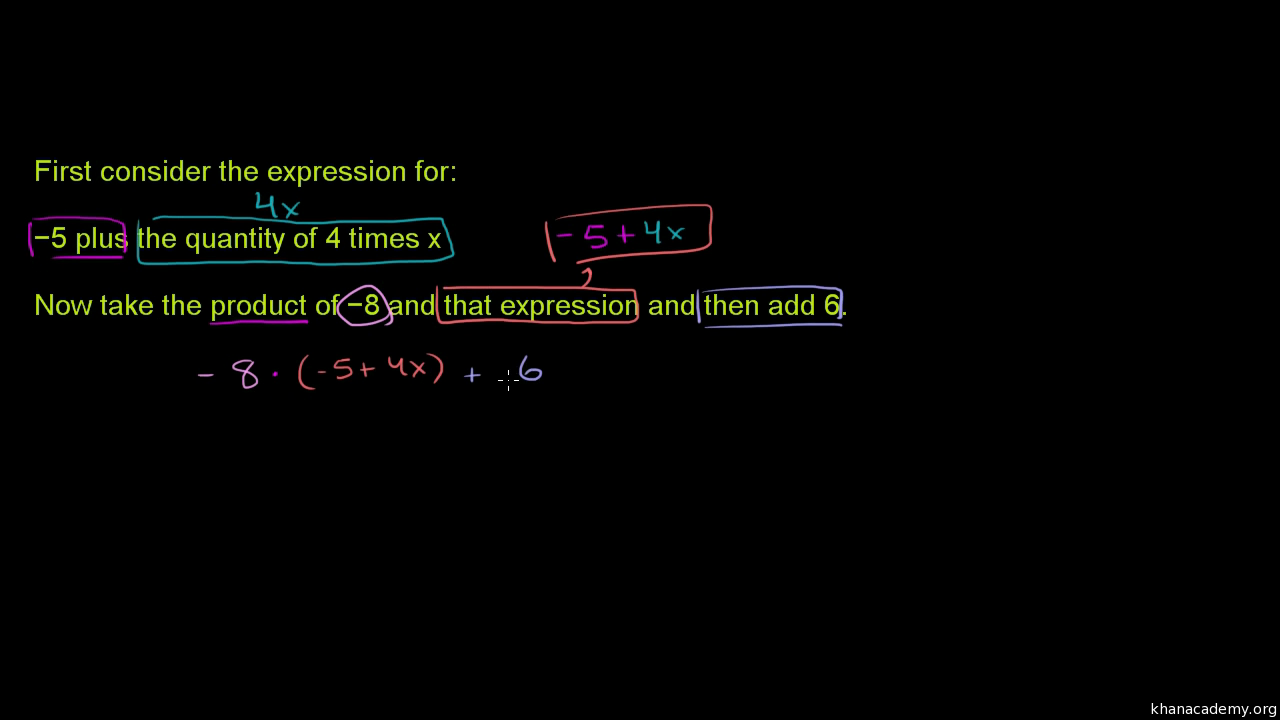 Writing expressions with variables u0026 parentheses