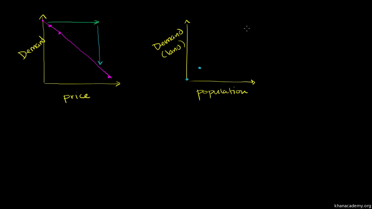 Linear equations word problems tables practice khan academy robcynllc Choice Image