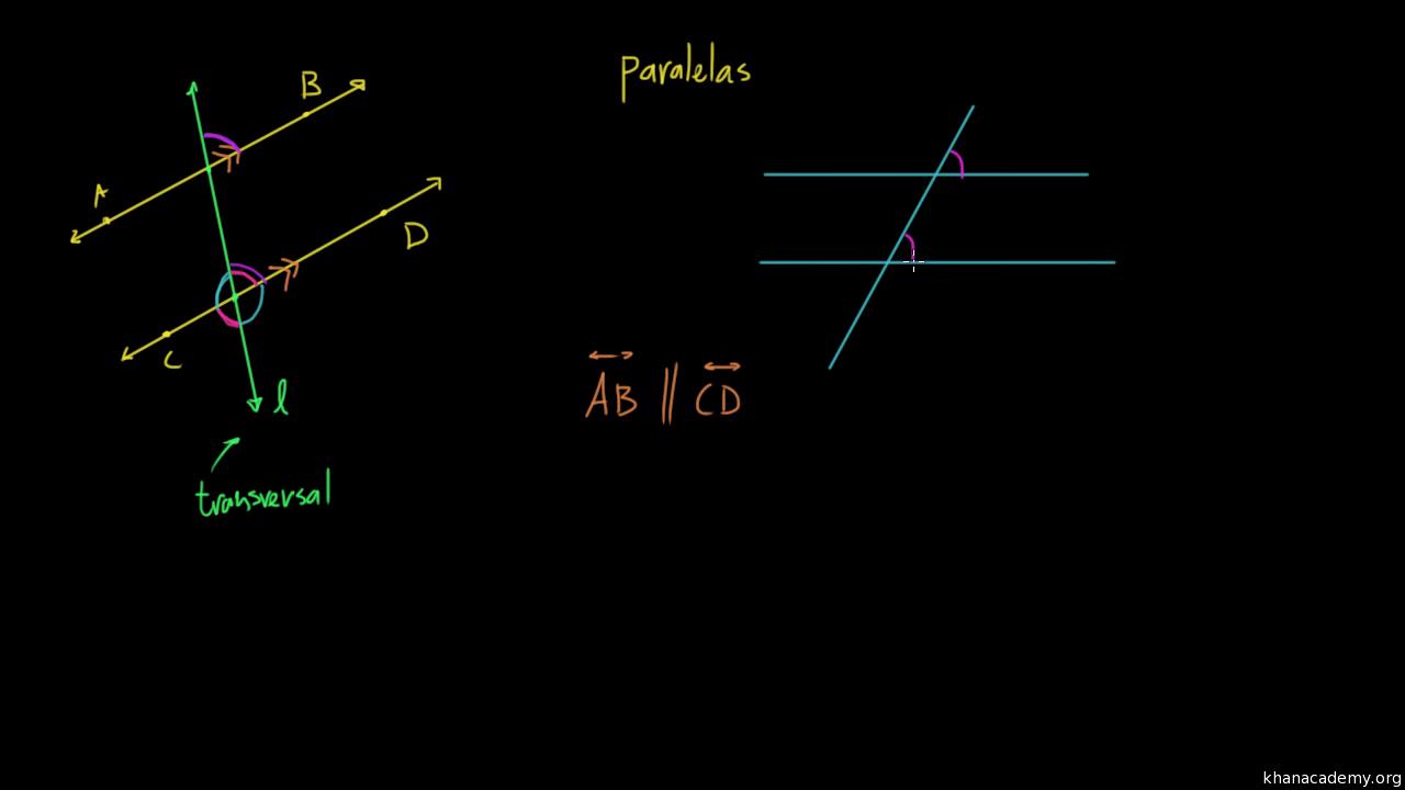 Geometría   8.º grado   Matemáticas   Khan Academy