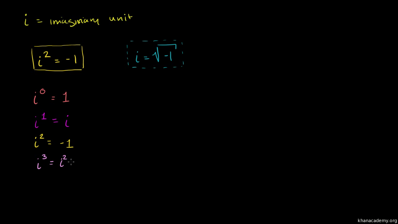 Intro To The Imaginary Numbers Article Khan Academy