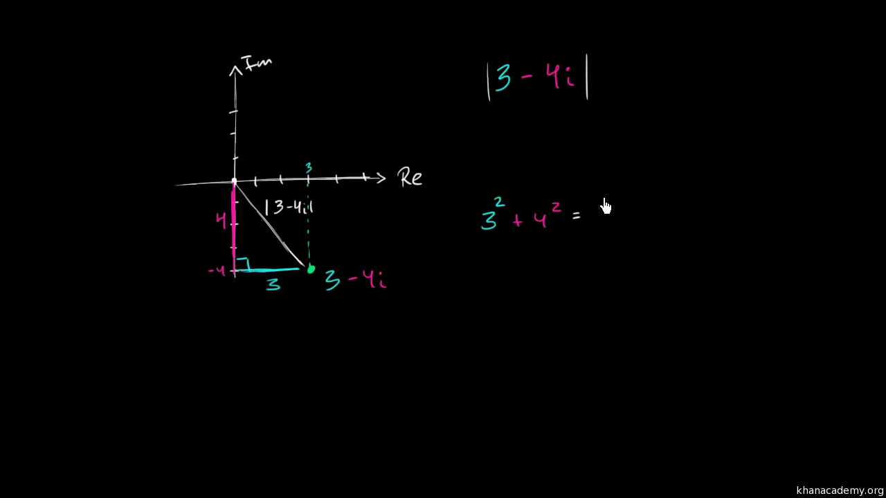 Absolute Value Angle Of Complex Numbers Video Khan Academy Shw Me Transfer Case Diagram