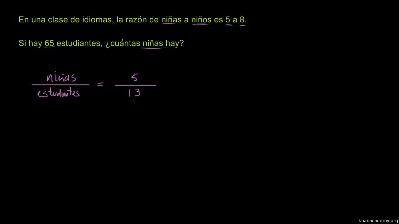Razones, tasas y proporciones | Preálgebra | Matemáticas | Khan Academy