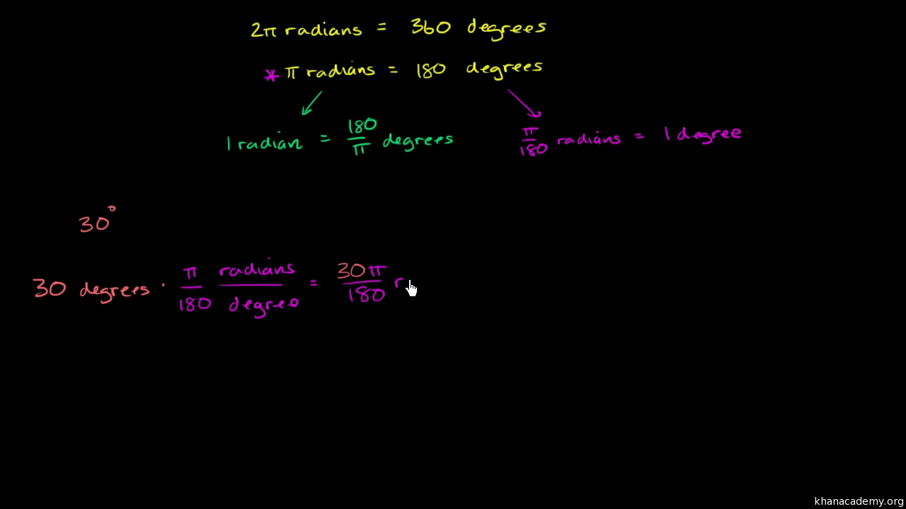 Radians to degrees video trigonometry khan academy biocorpaavc Images