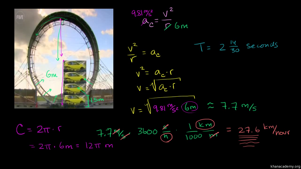 What Is Centripetal Acceleration Article Khan Academy Obviously The Circle With M In It Fan Motor