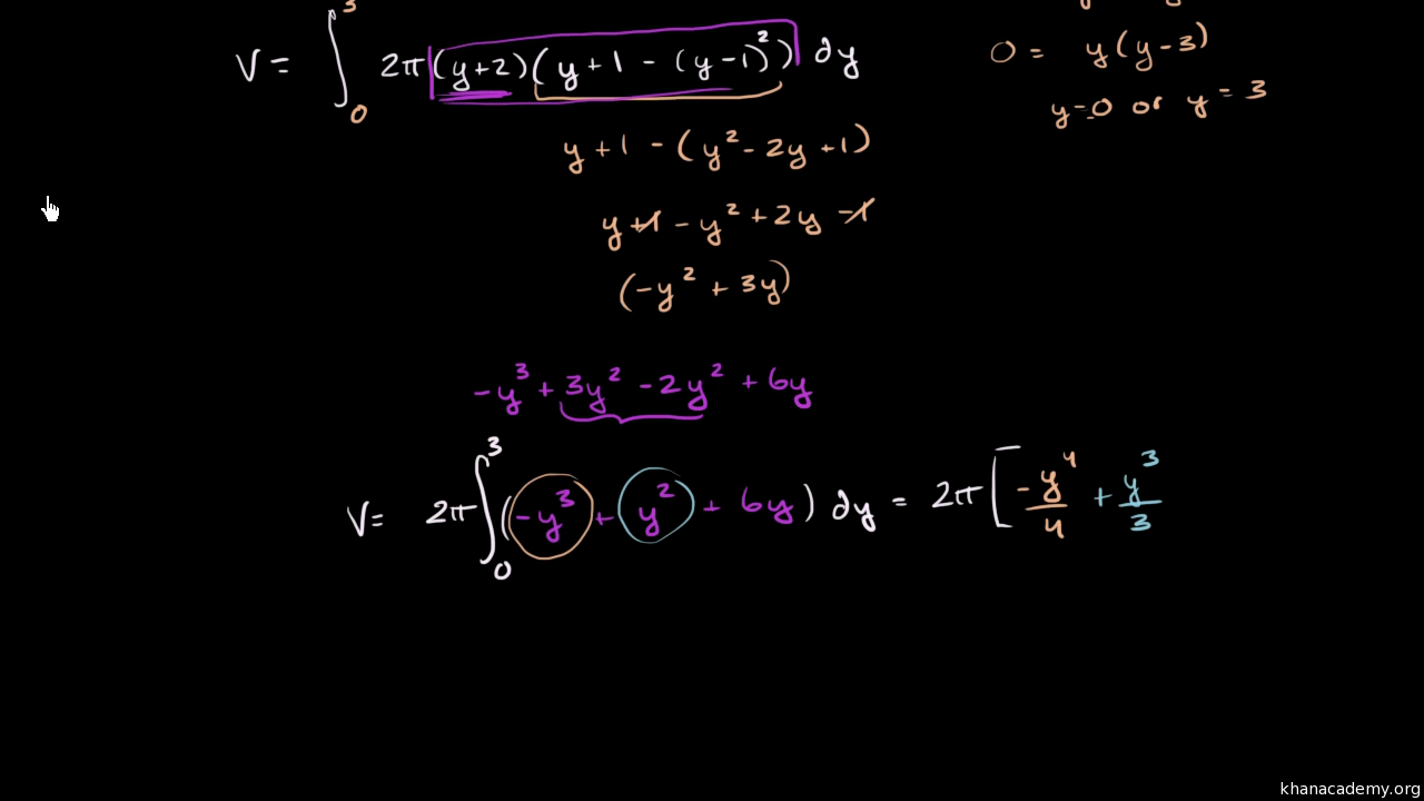 Volume using calculus integral calculus 2017 edition khan academy publicscrutiny Choice Image
