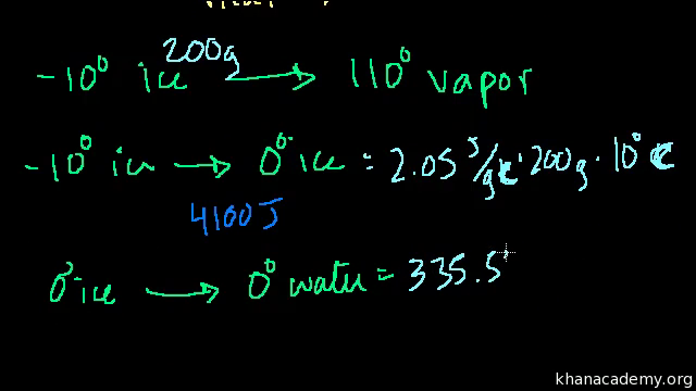 Specific heat heat of fusion and vaporization example video – Heat and Its Measurement Worksheet Answers