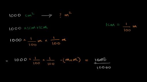 Perimeter and area | Class 7 math (India) | Khan Academy