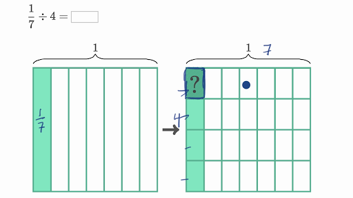 Module 4: Multiplication and division of fractions and