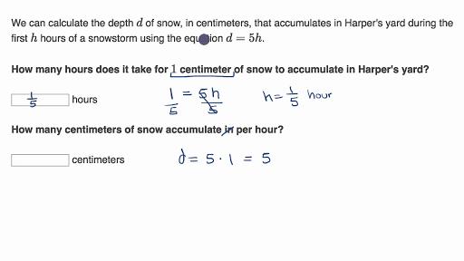 Rates & proportional relationships | 7th grade | Math | Khan