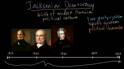 Jacksonian Democracy Background And Introduction Video Khan