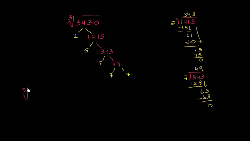 Cube root of a non-perfect cube