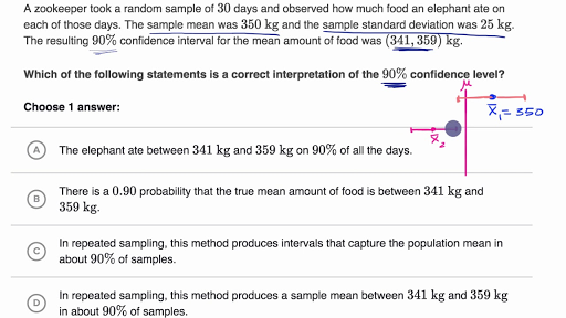 Confidence interval. What is it and how can it be used