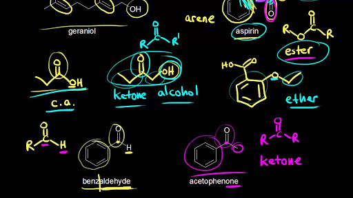 Identifying Functional Groups Video Khan Academy
