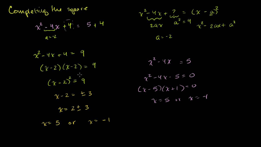 Completing The Square Video Quadratics Khan Academy