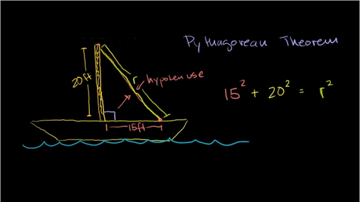 Pythagorean theorem word problems (practice) | Khan Academy