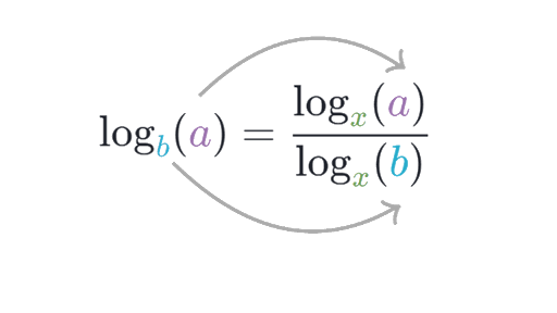 Adding logarithmic functions with different bases in dating