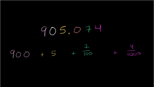 Worked Example Write Decimal In Expanded Form Video Khan Academy