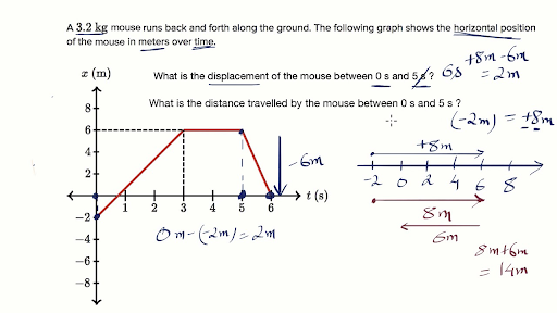 Motion in a straight line (Hindi)   Khan Academy