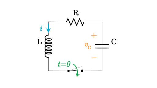 la respuesta natural de un circuito rlc  deducci u00f3n
