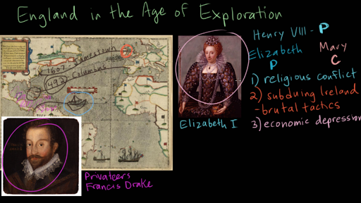 England In The Age Of Exploration Video Khan Academy