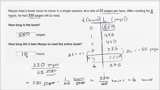 flvs algebra 2 module 6 pretest answers