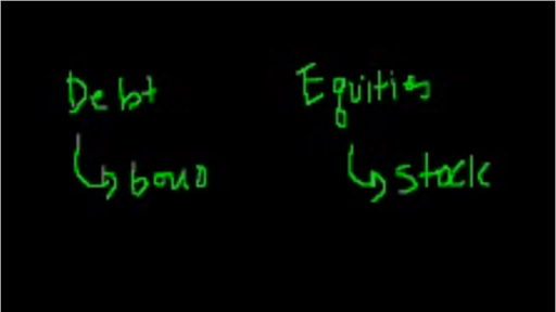Investments and retirement   Personal finance   Khan Academy