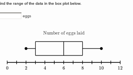 Reading Box Plots Practice Khan Academy