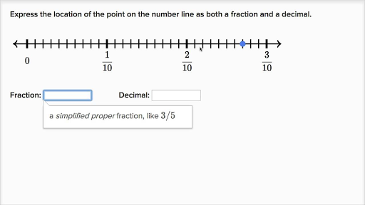 Writing A Number As A Fraction And Decimal Video Khan Academy