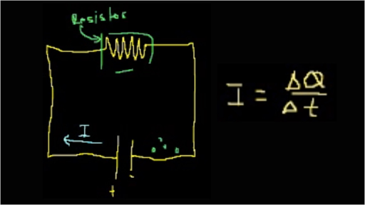 Introduction to circuits and Ohm's law