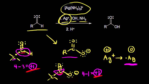 Oxidation Of Aldehydes Using Tollens Reagent Video Khan Academy