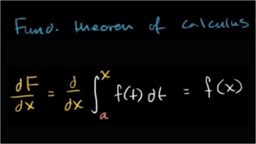 Integration Calculus All Content 2017 Edition Math Khan Academy