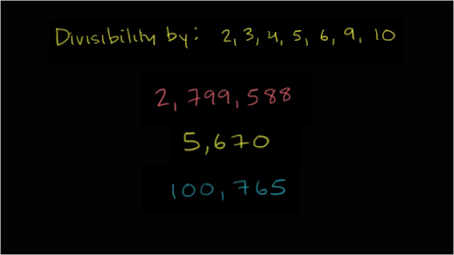 Divisibility tests for 2, 3, 4, 5, 6, 9, 10