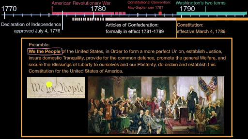 democratic ideals in the declaration of independence and the