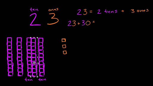1st Grade Math – Khan Academy Math Worksheets