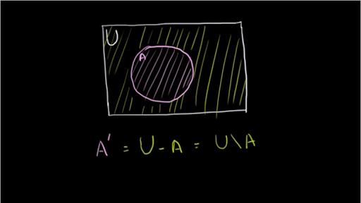 Basic Set Notation Practice Probability Khan Academy
