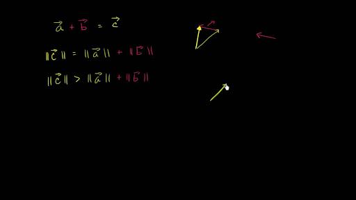 Vectors (Prerequisite) | Class 11 Physics (India) | Science