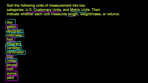 U S Customary And Metric Units Video Khan Academy