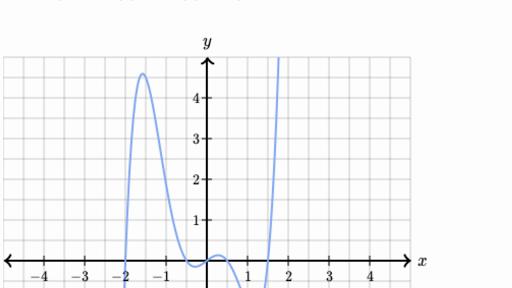 Ceros y gráficas de polinomios (practica) | Khan Academy