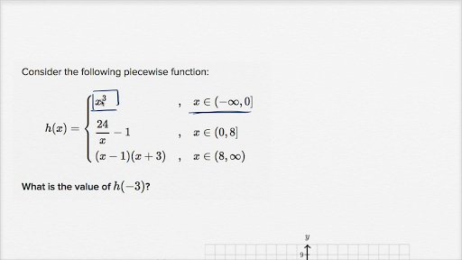 Graphing Piecewise Functions Worksheet Math Graphing Function together with Piecewise functions worksheet pdf answers furthermore Evaluating Piecewise Functions Worksheet With Answers Math further  moreover Piecewise Functions – She s Math additionally 12  worksheet piecewise functions answers never say math additionally Best Math Functions   ideas and images on Bing   Find what you'll additionally Find the Domain Of A Function Worksheet with Answers ly additionally Piecewise Function Equation Math Worksheet Functions Answers Best Of furthermore graphing piecewise functions worksheet math – dudui club furthermore Piecewise Function Worksheet Math Graphing Functions Worksheet furthermore  furthermore  also  together with Piecewise functions graphs   Alge  practice    Khan Academy likewise Piecewise Functions Practice Worksheet Math On Twitter Honors. on piecewise functions worksheet with answers