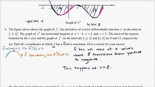AP Calculus practice questions | Khan Academy