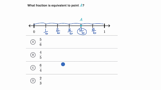 Module 5: Fraction equivalence, ordering, and operations