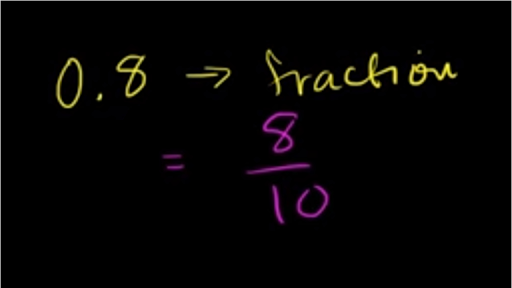 simplest form 0.8  Rewriting decimals as fractions: 14.14