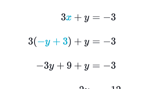 Substitution method review (systems of equations) (article