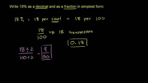 Converting Percents To Decimals Fractions Example Video Khan