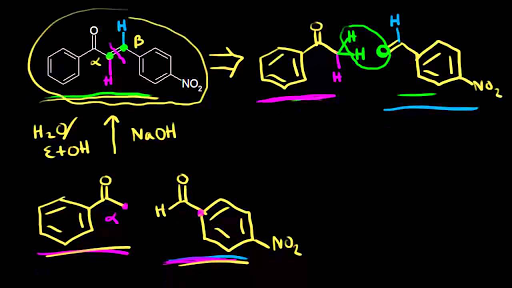 simple retrosynthesis problems A surrogate for nh2, used to circumvent problems with the ammonia reaction   natural products, the idea of doing a retrosynthetic analysis and simply providing .